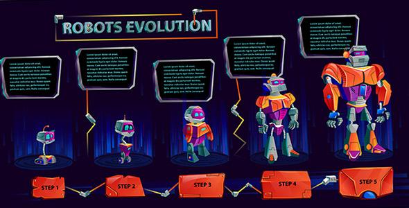 وکتور با مفهوم تکامل ربات ها