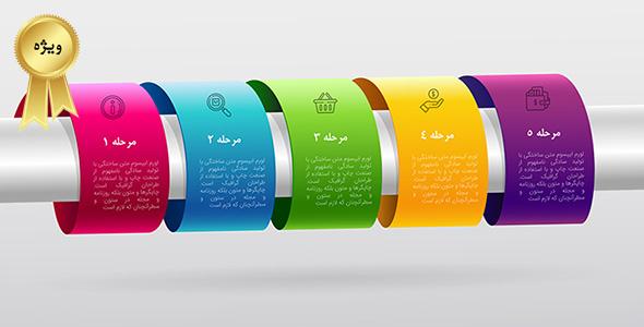 وکتور اینفوگرافیک جدول زمانی رنگارنگ