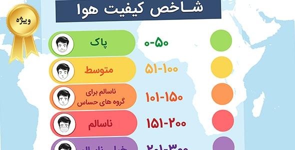 وکتور جدول رنگی شاخص کیفیت هوا