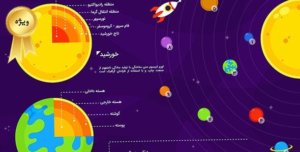 وکتور اینفوگرافیک فارسی سیارات منظومه شمسی
