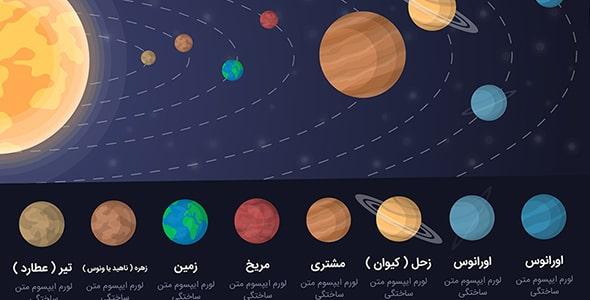 وکتور اینفوگرافیک مجموعه سیارات منظومه شمسی