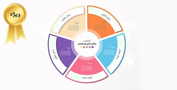 وکتور اینفوگرافیک فارسی 5 پلن کسب و کار