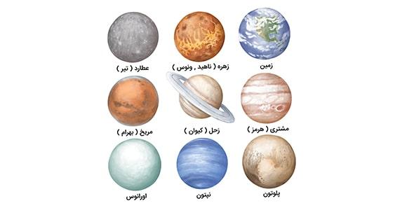 فایل لایه باز آیکون سیارات منظومه شمسی