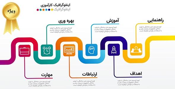 وکتور اینفوگرافیک فارسی کارآموزی