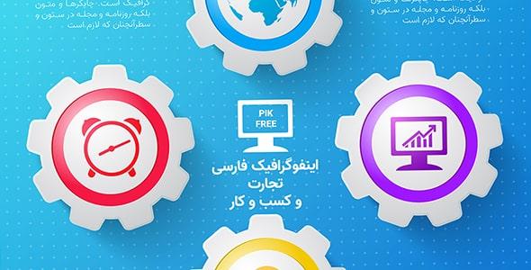 وکتور اینفوگرافیک فارسی مکانیسم کسب و کار